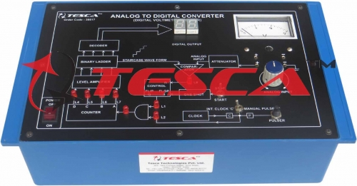 Analog to Digital Converter (A to D)