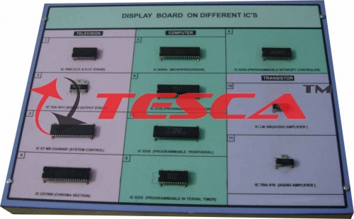 Display Board - Different IC's